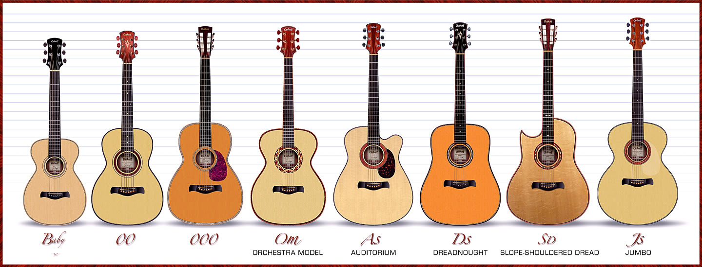 jj cale guitar styles and how to play them