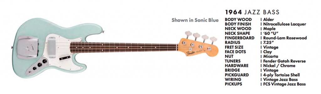 Fender Custom Shop - Building Your Dream Guitar! - GAK BLOG