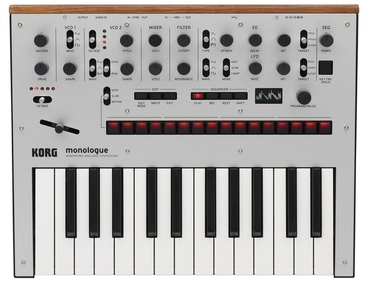 Top 5 Synthesisers For Christmas